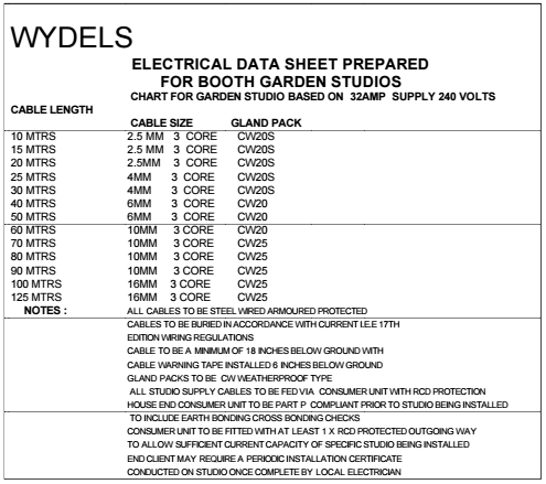 electrical spec sheet for garden rooms